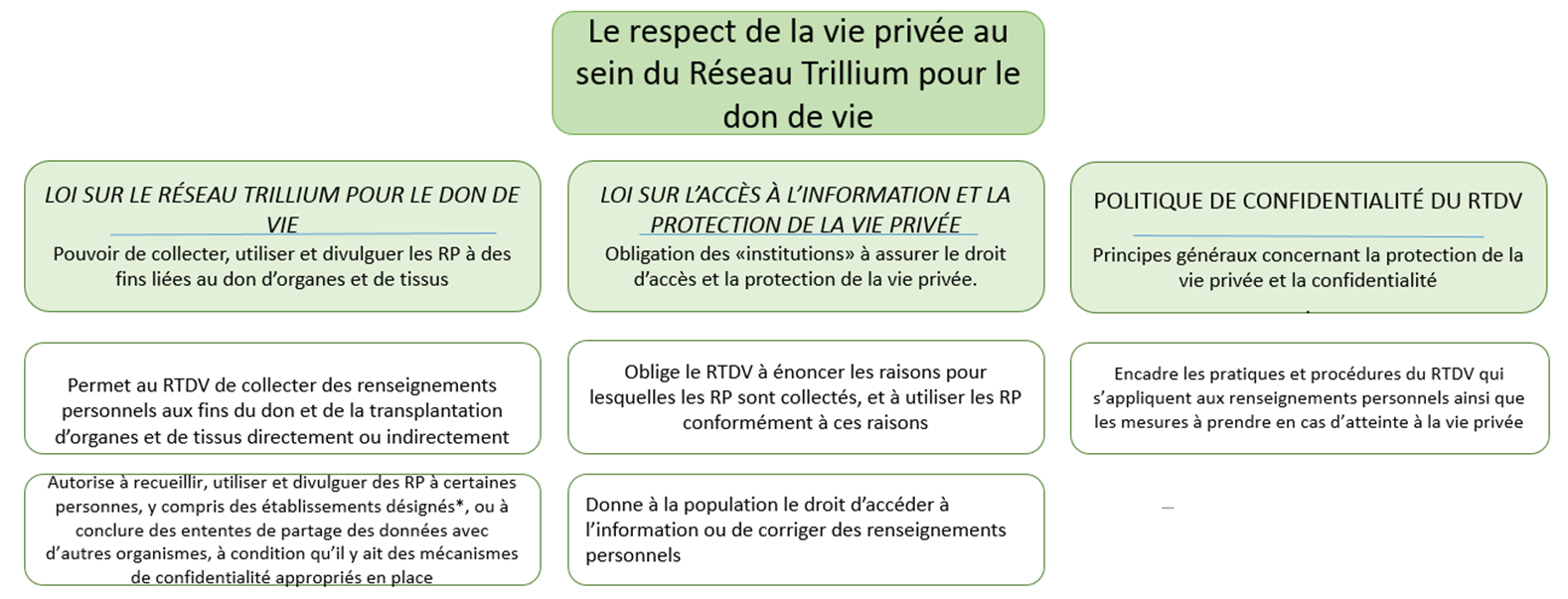French Privacy Graphic